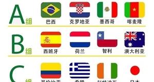 世界杯主题活动 | vivo和你一起看世界杯