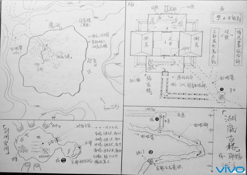 盗墓笔记墓穴结构图(牛人看完后画的)